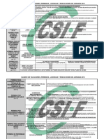 Cuadro Permisos Licencias Reducciones Jornada 2016