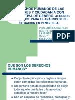 Derechos Humanos de Las Mujeres y Ciudadania