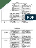 KSSR六年级华文全年计划
