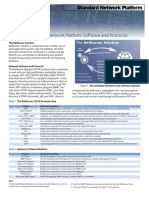 Standard Netburner Software and Protocols