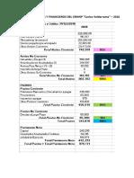 Anàlisis de Estados Económicos y Financieros Del Crmnp
