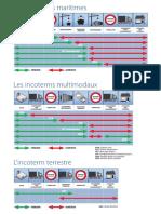 incoterms_cif.pdf