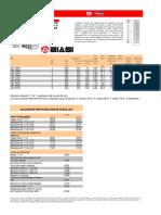 BIASI_radiatori in Ghisa LBT