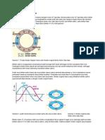 Prinsip Kerja Motor AC 1 Fasa