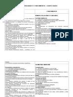 Cartel de Capacidades y Conocimientos 2012