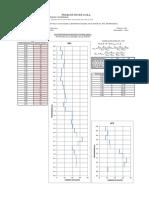 Capacidad Portante DPL C-1