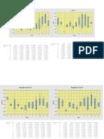 Graficas de Dispersión y Estadística
