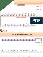 Presentación SST SOCIOS