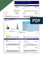Coelce Informe Estatistico 20110915 6464