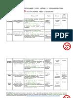 Ejercicios Mindfulness Niños y Adolescentes PDF