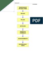 2. FLUJOGRAMA.docx