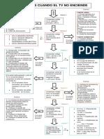 Diagrama Flujo 9 Mediciones Tv.