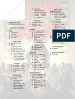 Dawn of the Zeds - Spanish Rules Summary