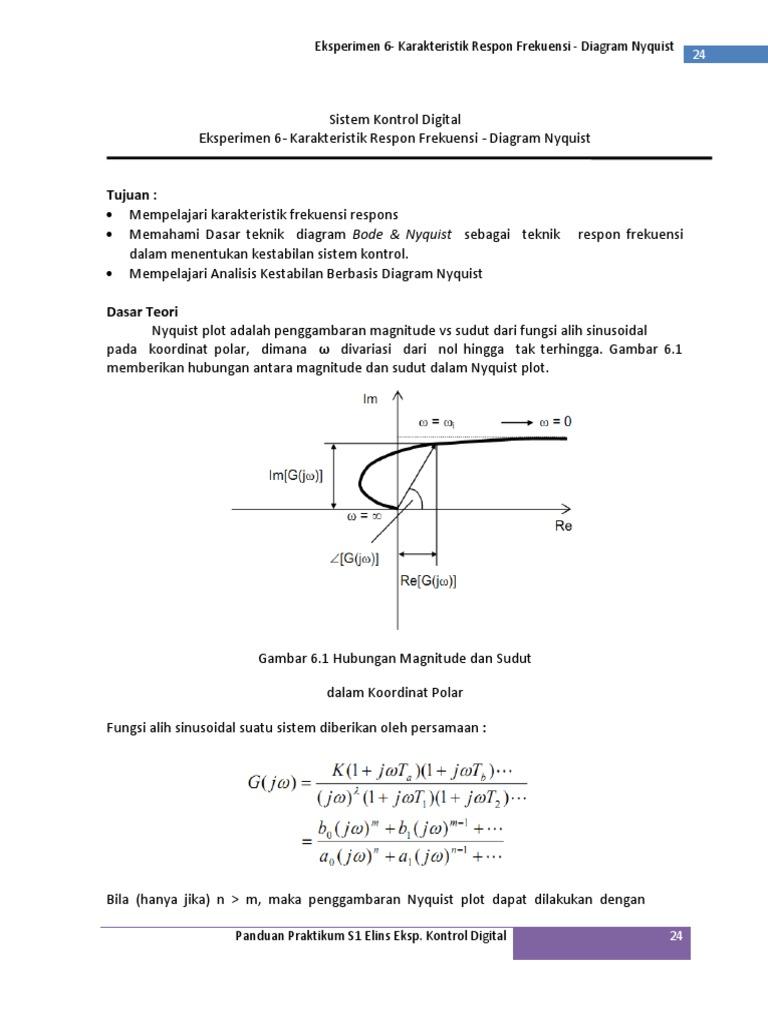 Bab 6 karakteristik respon frekuensi diagram nyquistcx ccuart Gallery