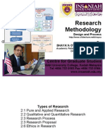 Research Methodology- By SHAYA'A OTHMAN
