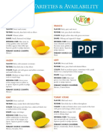 Mango_varieties_and_availability.pdf