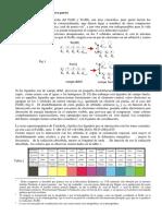 QG28-ComplejFe
