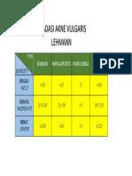 AKNE DR DARWIS.docx