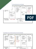 Dinámica Análisis Modelos de Negocios