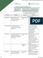 Classification criteria for SLE.pdf