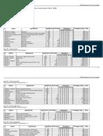 Dipartimenti Universitari d'Eccellenza 2018-2022
