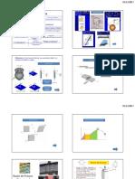 RM Clase 6 Poisson y Diagrama de Esfuerzo-Deformación Cortante