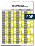 Gabarito Parte 1 - Prf.pdf