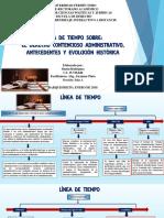 Linea de Tiempo Evolucion Historica Del Contencioso Administrativo - Simon Rodriguez