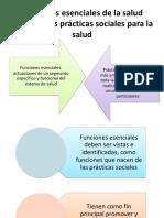 Funciones Esenciales de La Salud Pública y Las