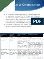 El Salvador Legis - Obligaciones de Contribuyentes