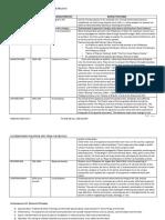 Timeline of Philippine Arts