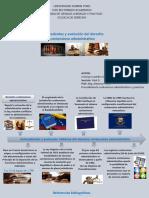 Derecho contencioso administrativo y practicas