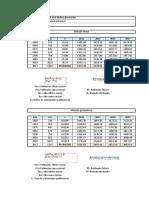 Población Futura Proyecto (1)