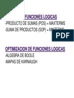 Sintesis de Funciones Logicas - Mapas de Karnaugh