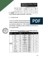 Informe Final Parte 3