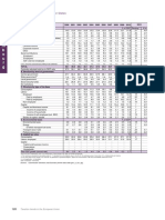 Taxation Trends in the European Union - 2012 121