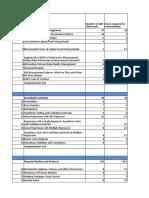 Frm Part 1 Study Plan