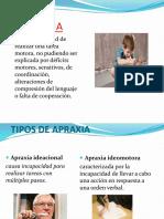 Exp Apraxia
