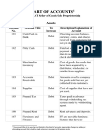 Non-VAT Goods Chart of Accounts.docx