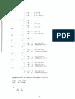 Parte_5_Programateca Básica Del Diseñador Estructural