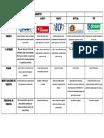 Alternativas de Financiamiento.docx Matriz