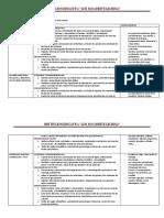 Organización de Las Unidades Didácticas 4to Grado (2)