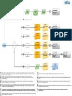 Intiza-Proceso-Modelo-de-Gestion-de-Cobranzas.pdf