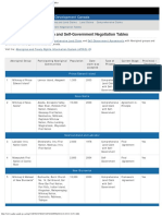 List of Federal Termination Tables as of Oct. 10 2014