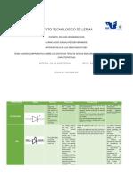 CUADRO COMPARATIVO TIPOS DE DIODOS.pdf