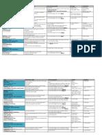 Running Sheet for Green Room and Tech Running Sheet