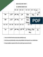 Jadual Kelas Kafa Tahap 1 (Recovered)