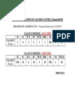 Vacancy Position Preliminary 2018