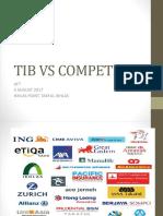 Tib vs Competitor