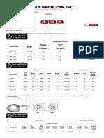 Palnut® Pushnut Fasteners - Bolt Products Inc.
